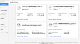 Werbechancen Adwords